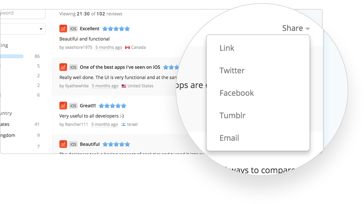 Sharing user reviews is easy with Review Cards from appFigures