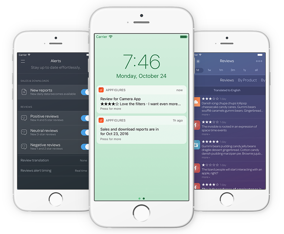 Real time alerts for app reviews from Appfigures